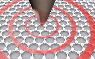 Microscopie optique en champ proche … la spectroscopie infrarouge à l'échelle nanométrique !